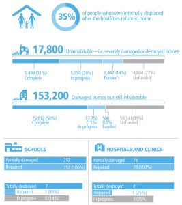 08-27-gaza_infograph_01