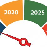 Reporting progress on the 2030 Agenda: Navigating through the maze of the 17 goals